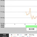 [n❁h]6ヶ月で10kg減!無理せず痩せて、リバウンドもしないダイエット法はこれだ!