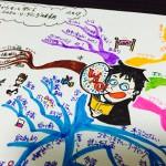 [n❁h]全肯定で読む!矢島雅弘著『一冊からもっと学べるエモーショナル・リーディング』から学んだこと。 #RTAmindmap *3